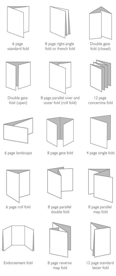 Standard Folding Types